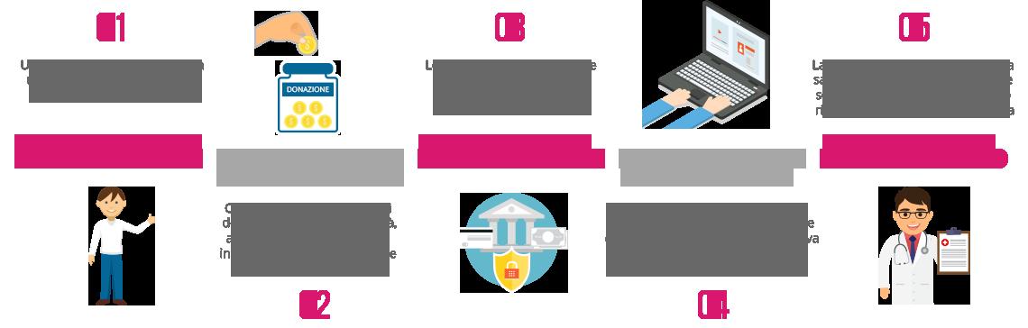 infografica_orizzontale