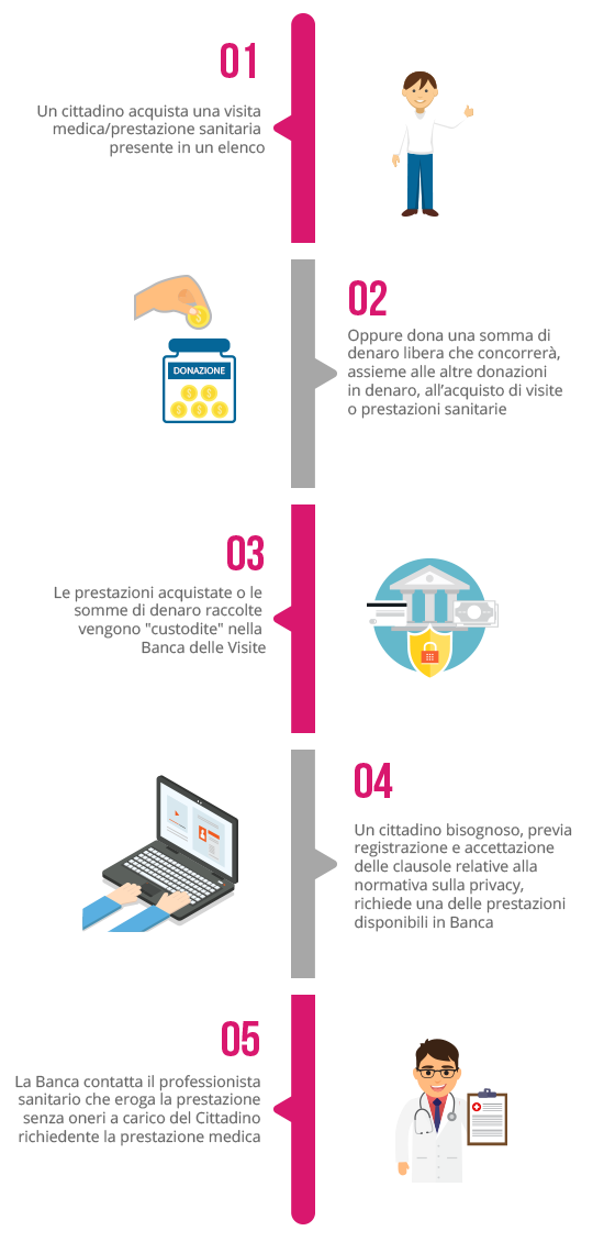 infografica_verticale